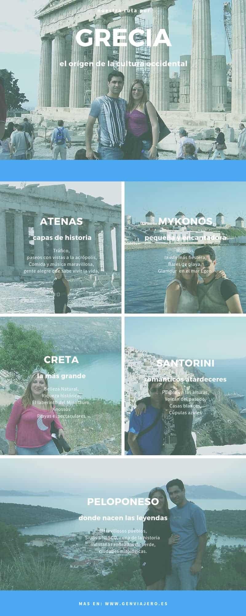 nuestro viaje grecia